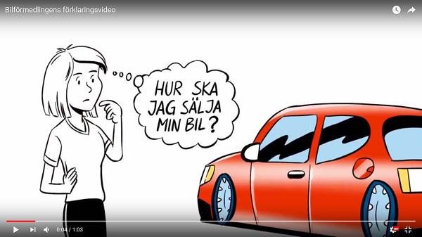 Bilförmedlingens förklaringsvideo